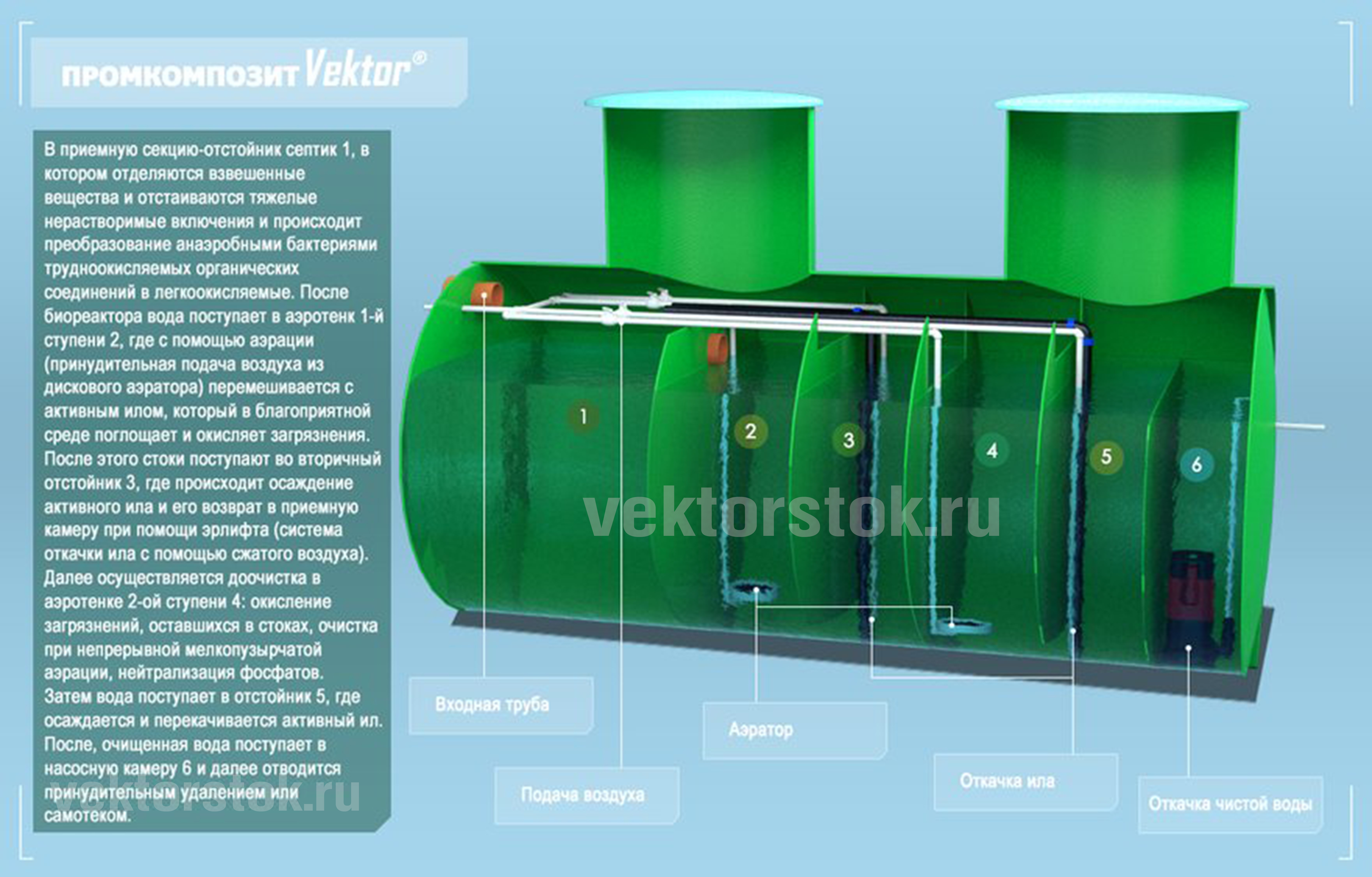 Станция биологической очистки сточных вод своими руками 82